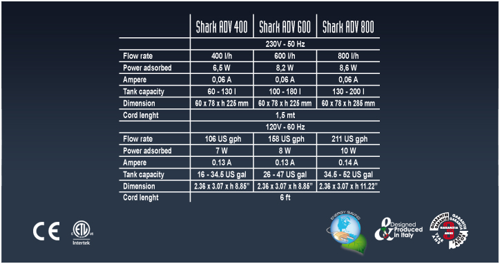 SICCE FILTRO INTERIOR SHARK 600